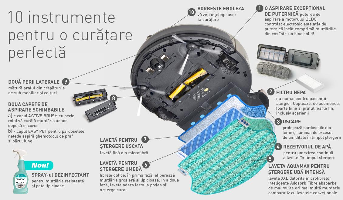 Aspiratorul robot Duoro Xclean are 10 instrumente pentru o curățare perfectă