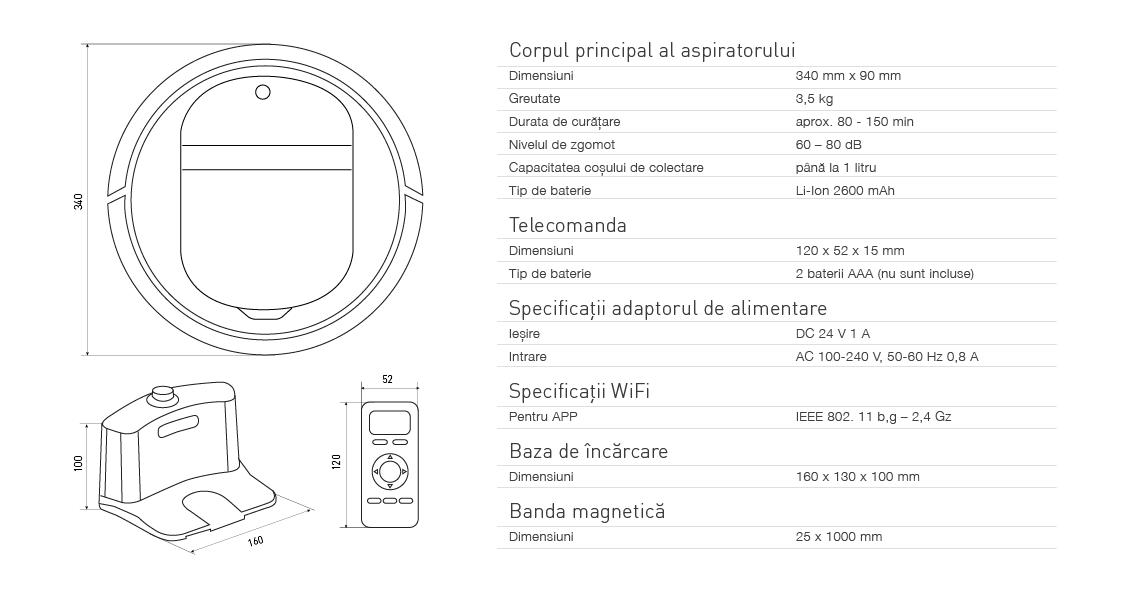 Duoro-XCT-parametri-tehnici