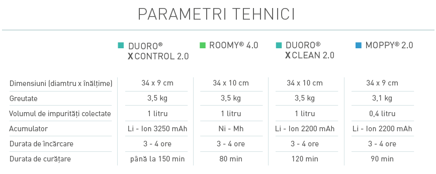 rbz-Porovnani-tech_parametry